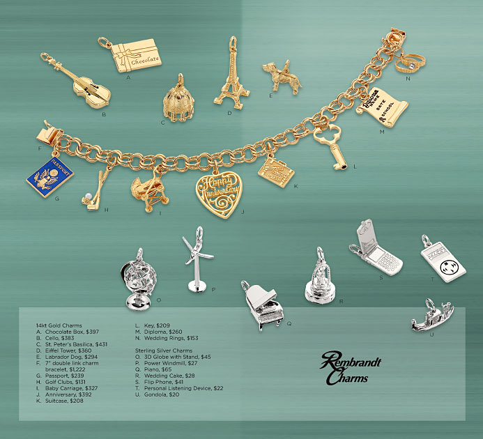 Personal Listening Device Charm Charms for Bracelets and Necklaces