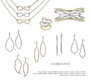 Cordova – CI3