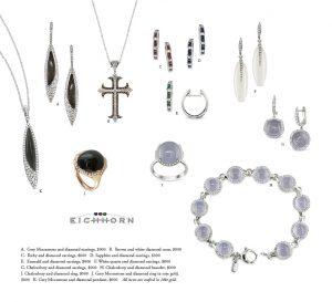 Eichhorn – EIC