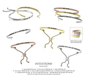 Intuitions by Royal Chain – RCI