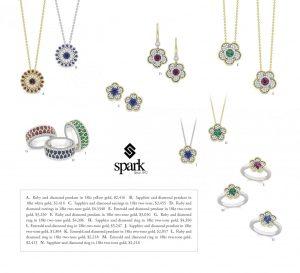 Spark Creations – SC2
