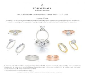 Forevermark – FVM
