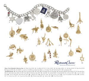 Rembrandt Charms – RC