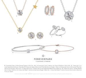 Forevermark – FVM2
